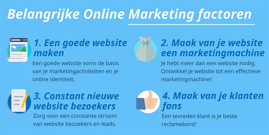 Belangrijke online marketing tips