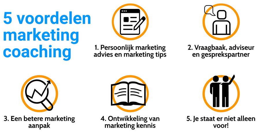 5 voordelen marketing coaching